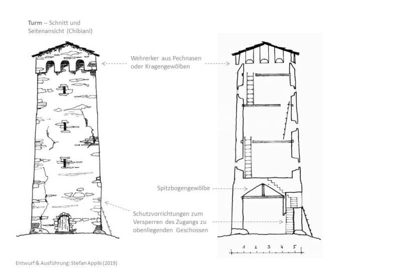 Ushguli   Upper Svaneti   Tower   Stefan Applis  Zhibiani